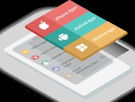 manas-medya-reklam-tasarim-ajansi-mobil-uygulama mobil uygulama